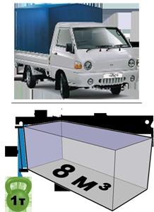 Наши машины для перевозки