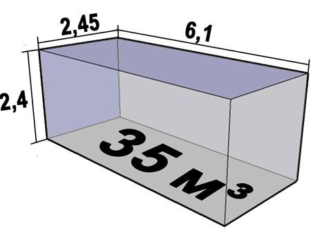 Размеры кузова грузовика грузоподъемностью 5 тонн
