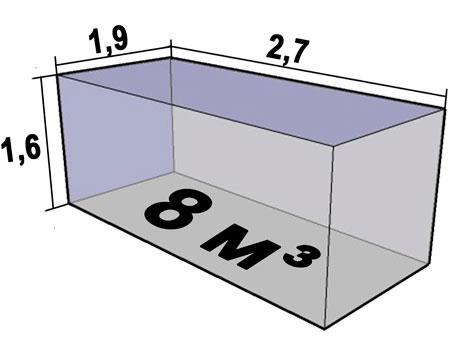 Размер и объем кузова 8 кубов