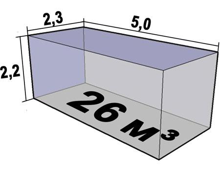 Размеры и объем кузова 26 кубов